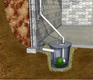 graphic - Sump Pump in position in the basement sump pit